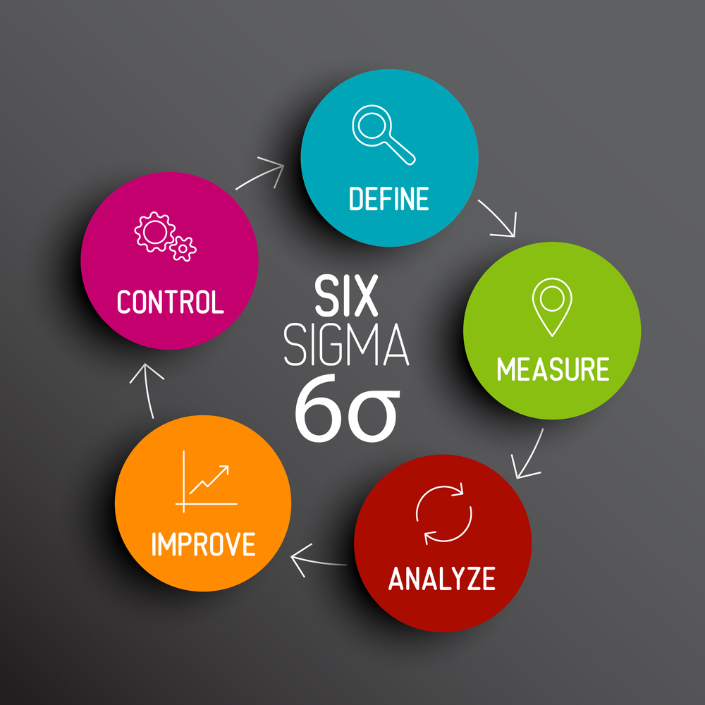 Bigstock vector six sigma diagram schem 65881120