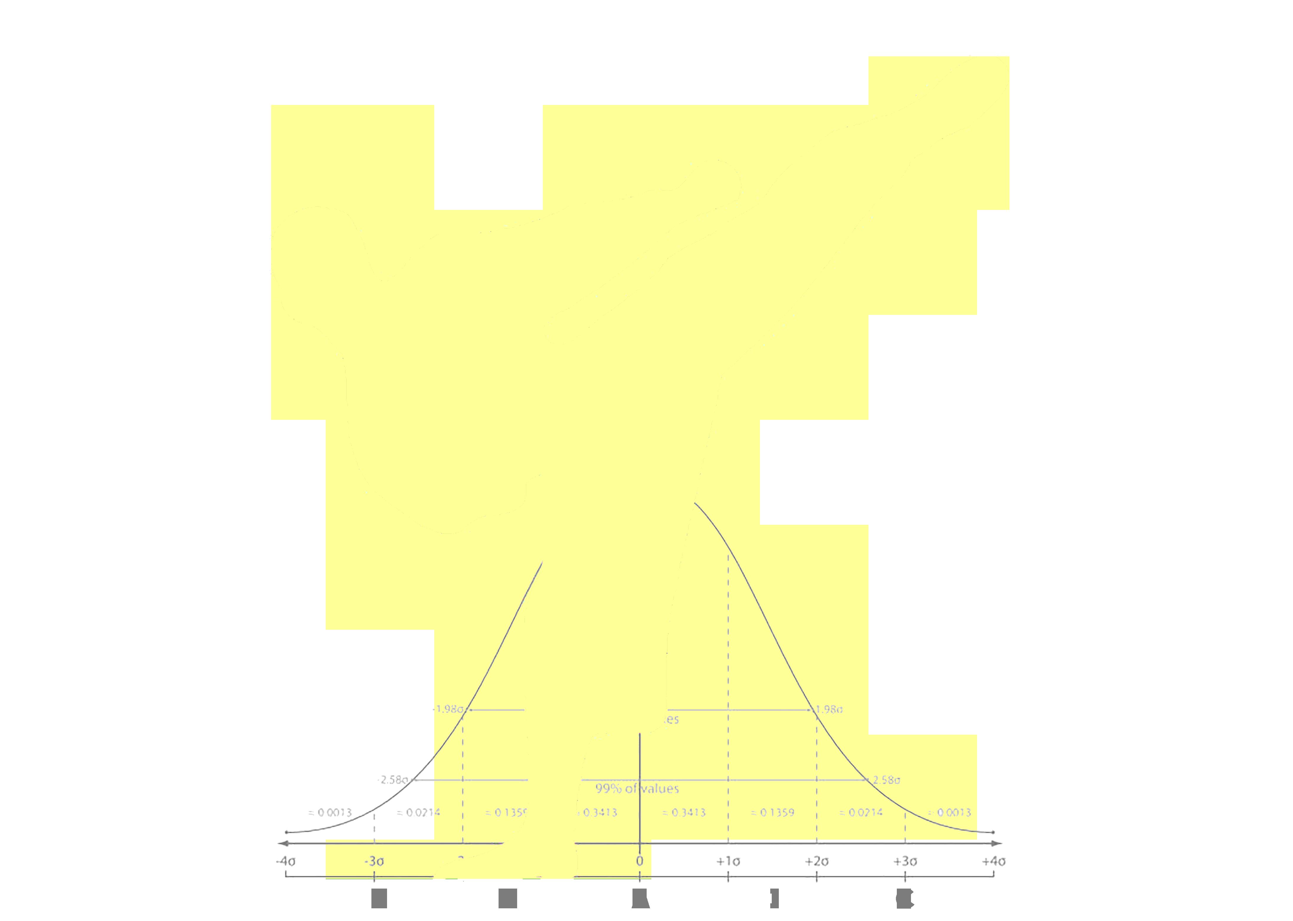 Yellow 2017