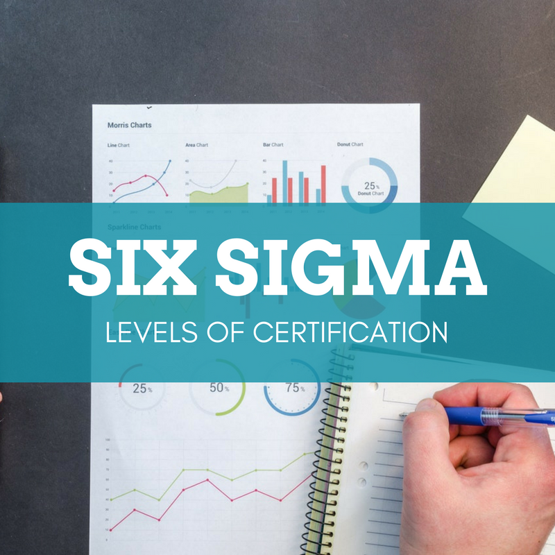 Levels Of Six Sigma Certification